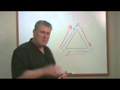 Get REAL - Gotta have the Mindset Basics - Vic Johnson