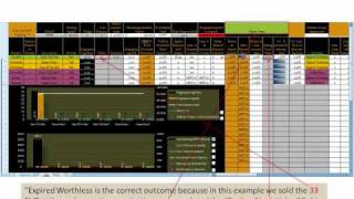 Options Trading strategy within Excel Part 1