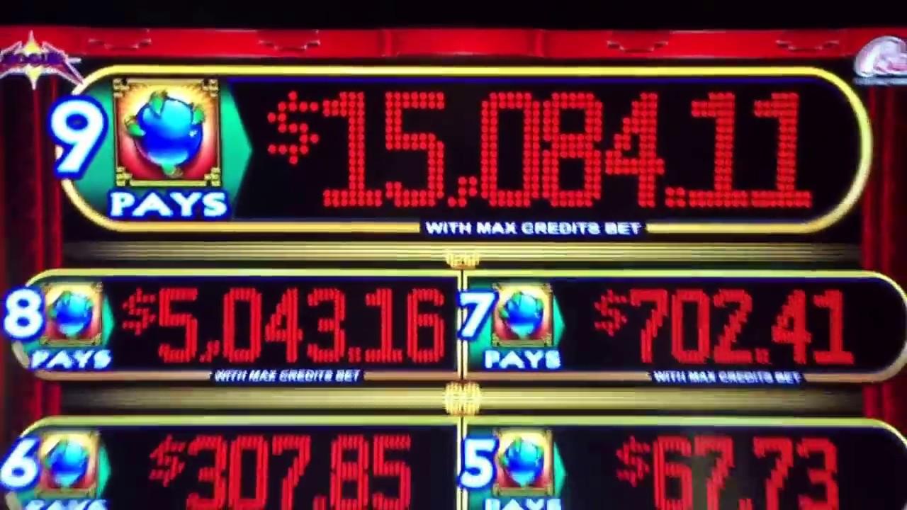 casino unit