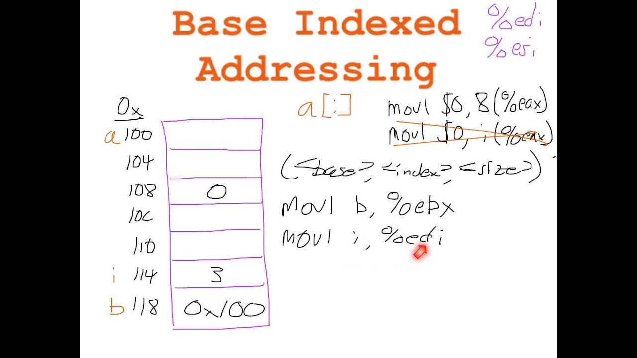 Clemson ECE 273 Lab 4: Addressing Modes (Arrays and ...