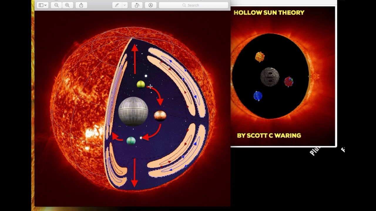 Hollow Sun Theory, How Aliens Are Using The Interior, Oct