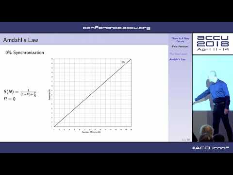 There Is A Better Future - Felix Petriconi [ACCU 2018]