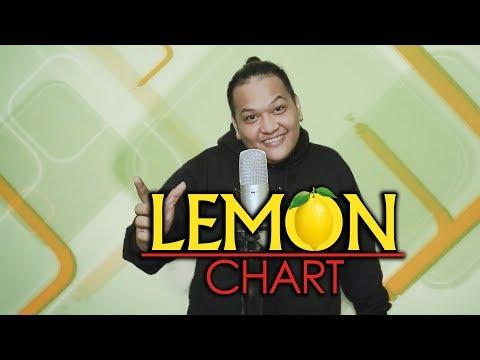 LEMON CHART #AGUSTUS