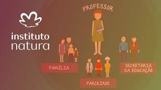 Vídeo aula: Como organizar uma Tertúlia Dialógica Pedagógica?