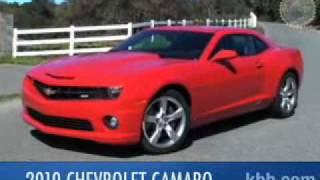 2009 Chevrolet Camaro Videos