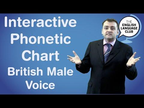 Interactive Phonetic Chart British Male Voice