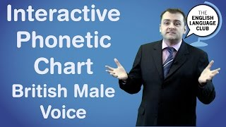 Interactive Phonetic Chart British Male Voice
