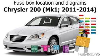 2015 Chrysler 200 Horn Wiring Diagram - Harness 152fmh Wire Wiring Cdi6 -  toyota-tps.yenpancane.jeanjaures37.fr | 2015 Chrysler 200 Horn Wiring Diagram |  | Wiring Diagram Resource