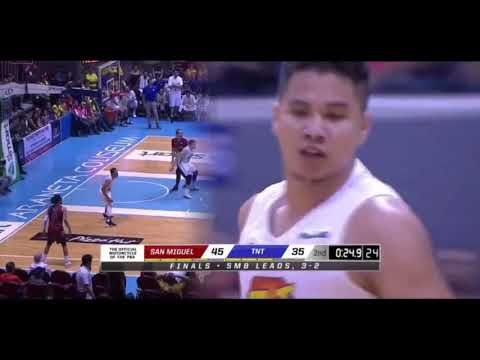 SAN MIGUEL VS. TNT GAME 6 HIGHLIGHTS | PBA Commisioner's Cup 2019 Finals