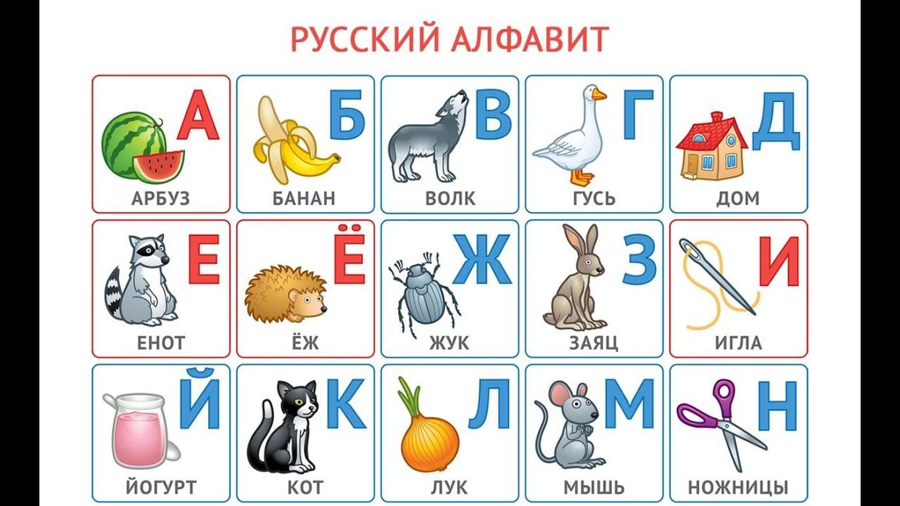 алфавит русский для детей картинки