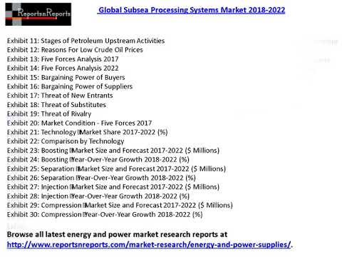 Subsea Processing System Market Analysis and Forecasts to 2022