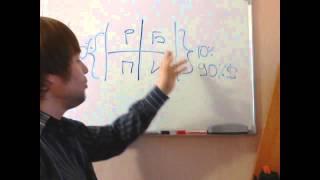 ЗА ! Работай ! Лучшее видео о заработке ! Демина Ирина Заработок В Интернете - Демина Ирина