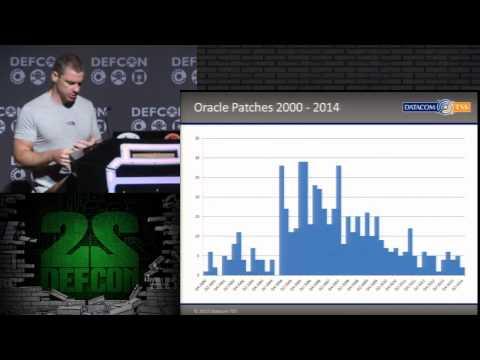 DEF CON 22 - David Litchfield - Oracle Data Redaction is Broken