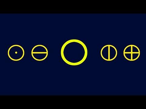Secretos de los Signos y Símbolos. El Círculo
