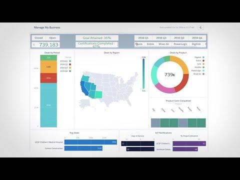 sales-cloud-prm-demo