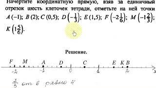 Урок 19. Координатная прямая. Противоположные числа.