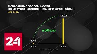 Россия в цифрах. Итоги и достижения ПАО \