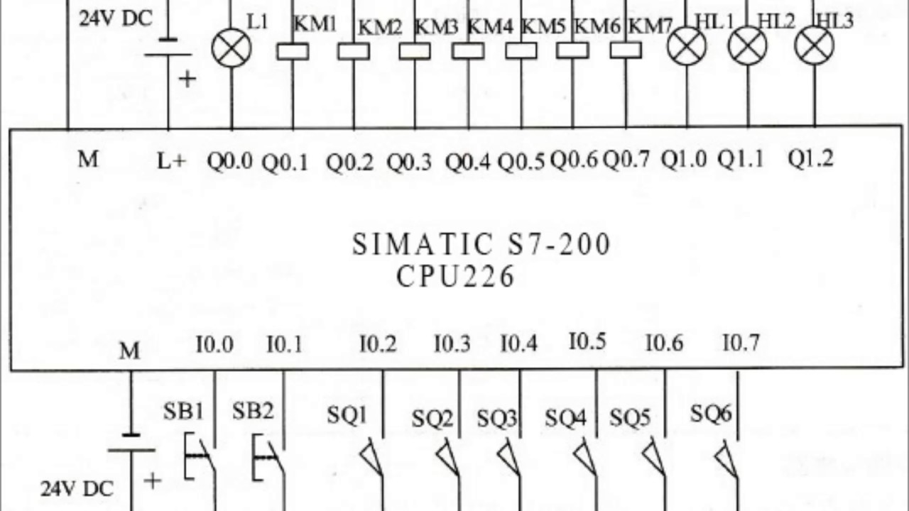 SIMATIC S7200 CPU226 PLC program training online  YouTube