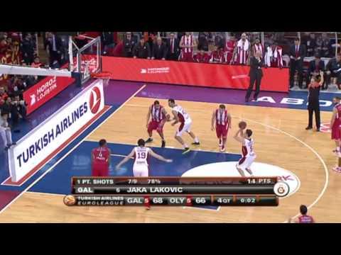 Best Buzzer Beaters in Euroleague Basketball
