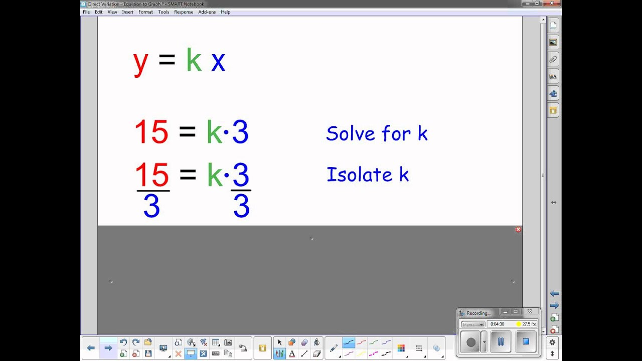 Direct Variation Equation to Graph - YouTube