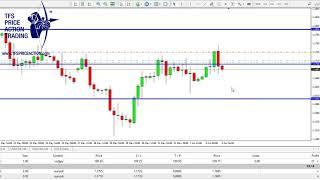 CRS Bearish Engulfing dan 5 Cara Entry Terbaik Dalam Forex Trading