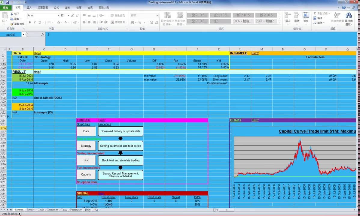 Excel trading system