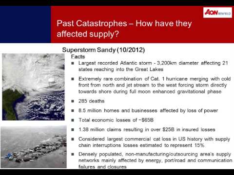ICLR Friday Forum: How global catastrophes affect the supply chain (May 24, 2013)