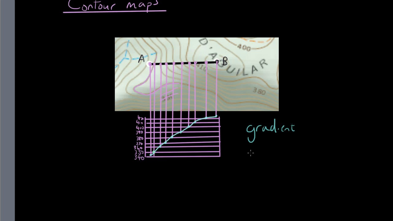 contour cross sectional report To create a cross section in the scene, add a model to the scene next, right-click  on the cross sections and contours folder and select new cross section.