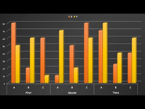 Design a chart in microsoft PowerPoint using Excel | advanced powerpoint tricks
