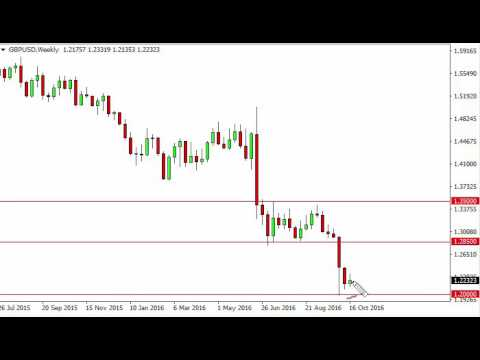 GBP/USD Forecast for the week of October 24 2016, Technical Analysis