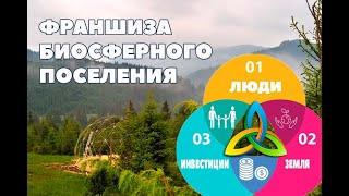 Модель Биосферного поселения  2020.