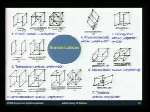 Mod-01 Lec-01 Lecture-01
