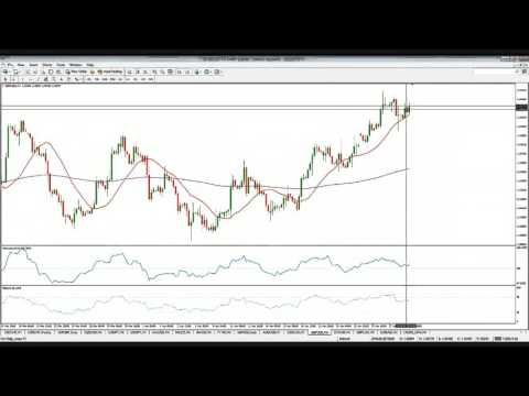 Trade the US Gross Domestic Product - GDP Live Coverage