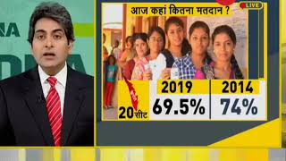 DNA Analysis on Third phase of Lok Sabha Elections 2019