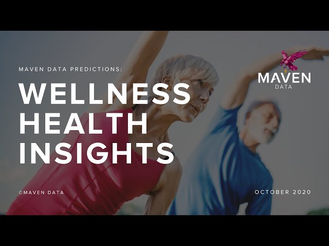 Global Wellness Predictions - Health