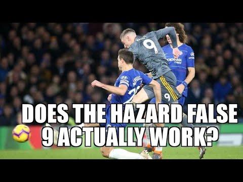 Chelsea 0-1 Leicester City Post Match Analysis | Premier League Review Reaction
