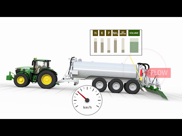 John Deere | Manure Sensing Animation