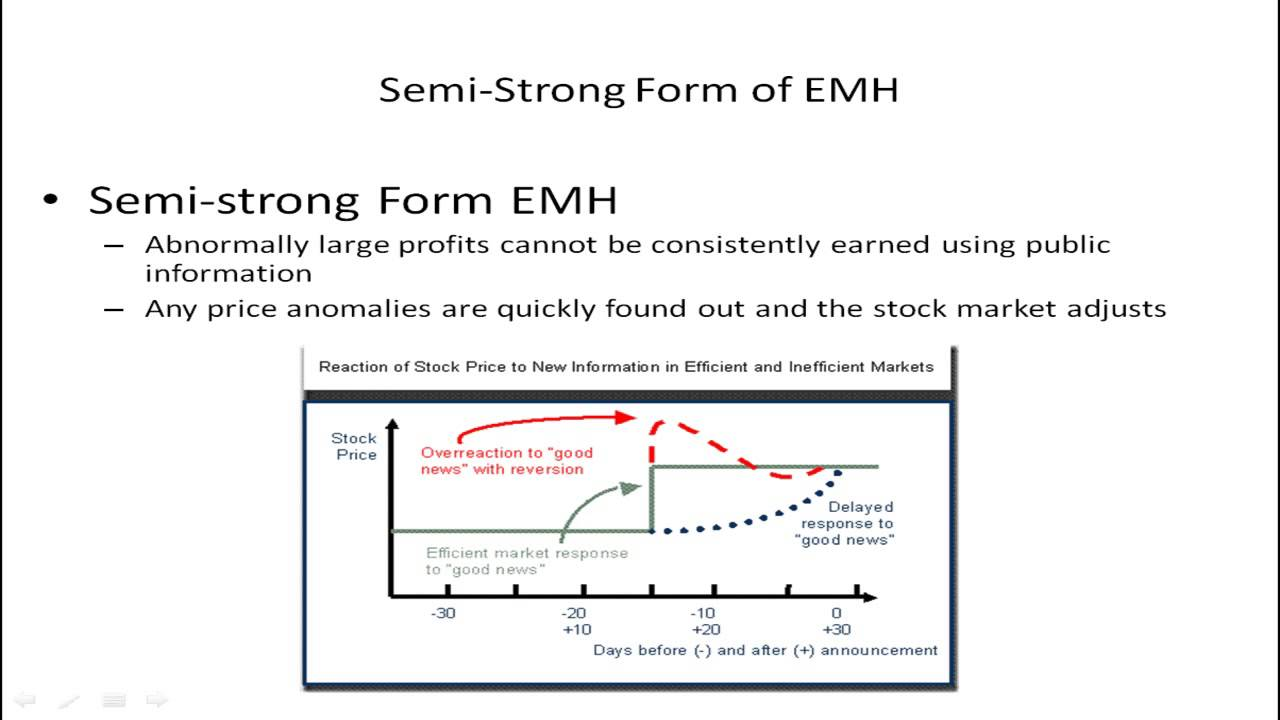 """efficient market hypothesis and market anomaly The nepalese stock market: efficient and calendar anomalies dr fatta bahadur kc∗ and nayan krishna joshi♣ after describing the various forms of efficiency and calendar anomalies observed in  4 this is one form of """"efficient market hypothesis"""" other includes semi-strong form and strong form."""