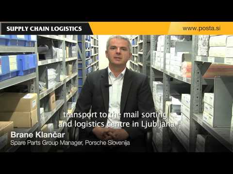 Post of Slovenia - Supply Chain Logistics (Pošta Slovenije)