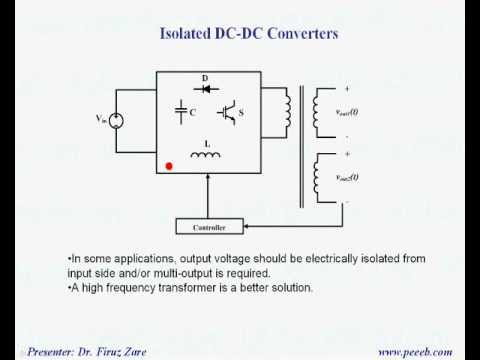 PEEEB.- LECTURE 7.- ISOLATED DC-DC CONVERTERS