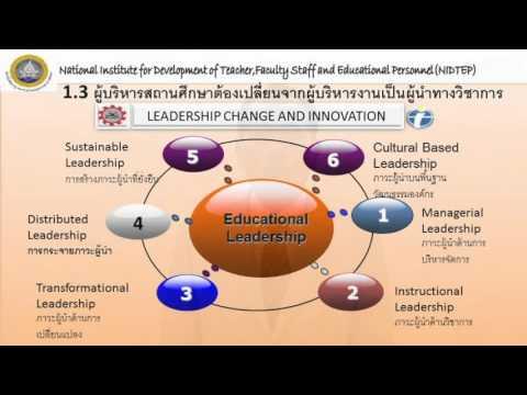 การพัฒนาผู้บริหารสถานศึกษาสู่ความเป็นผู้นำทางวิชาการ