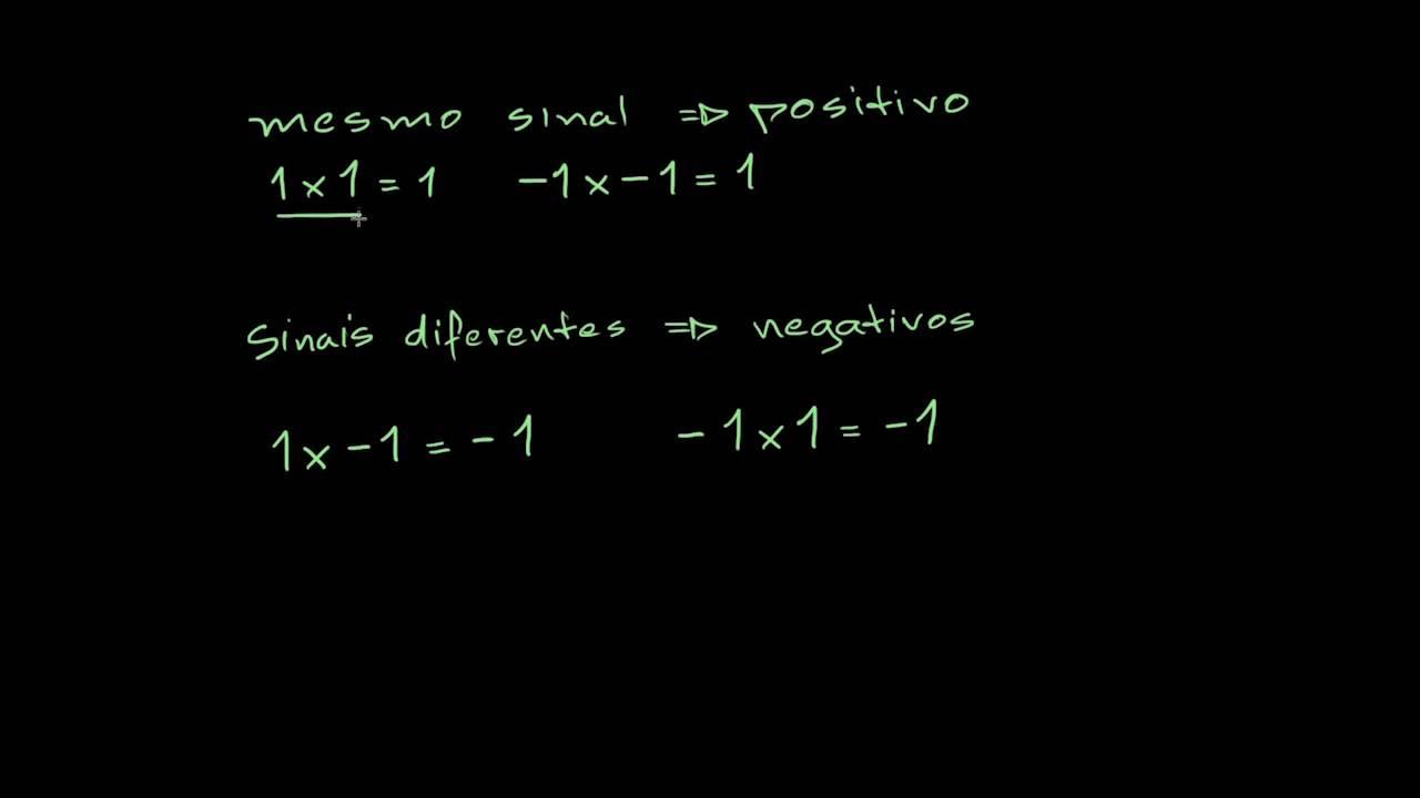 Multiplicação e divisão de números negativos