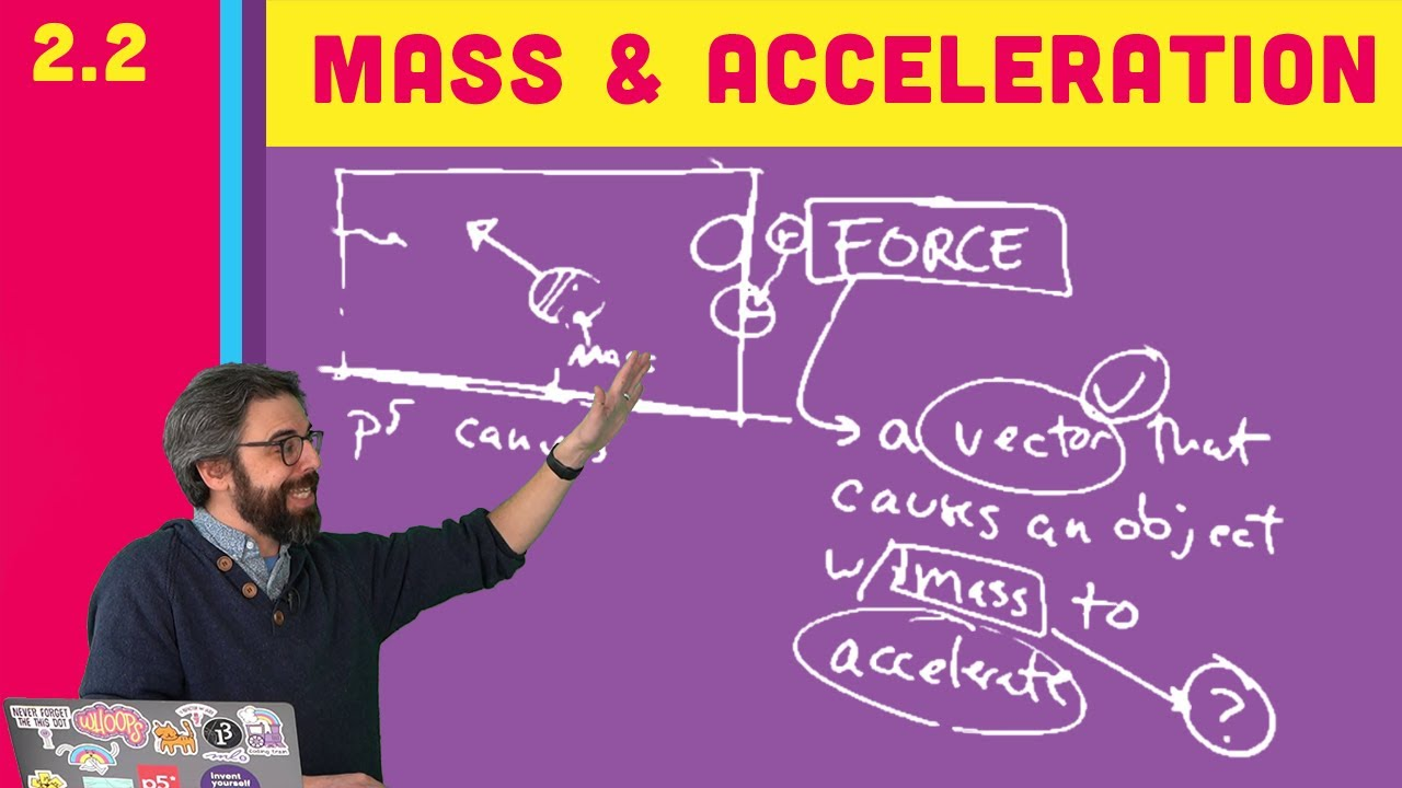 2.2 Mass and Acceleration - The Nature of Code