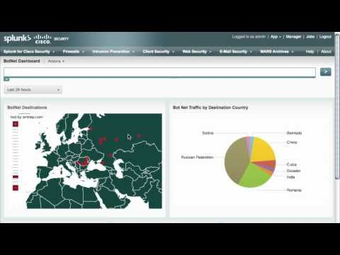 Splunk for Cisco Security App - YouTube