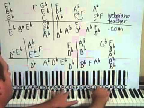 Just as I Am Piano Lesson part 1