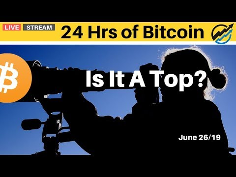 How To Identify A TOP In Bitcoin    June 26 2019
