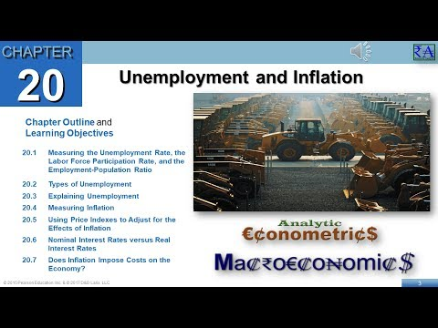 Chapter 20: Unemployment and Inflation