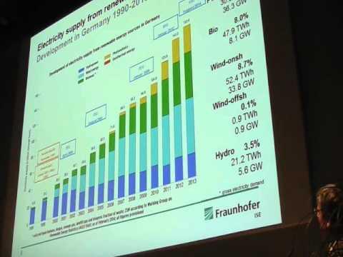 Die Ernte der Solarenergie als ein Schlüsselpfeiler der Energiewende