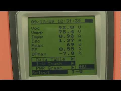 HT Instruments I-V400  I-V Curve tracer of photovoltaic strings and modules 1000V 15A