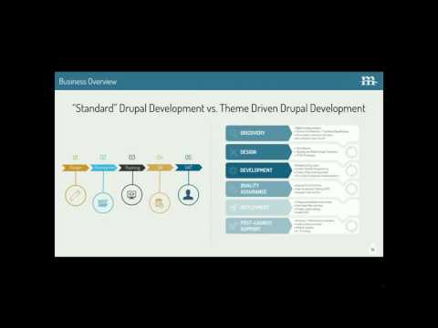 Theme-driven development launches Travelport onto Drupal